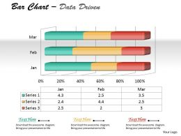 Data Driven 3D Chart To Represent Quantitative Differences Powerpoint Slides