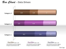 Data Driven 3D Classification Of Data Chart Powerpoint Slides