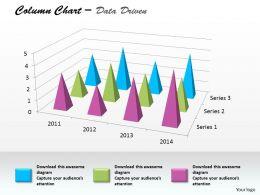 data_driven_3d_column_chart_for_business_project_powerpoint_slides_Slide01