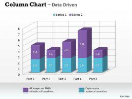 Data Driven 3D Column Chart For Market Surveys Powerpoint Slides