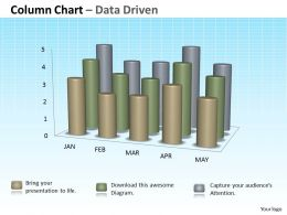 Data Driven 3D Column Chart For Sets Of Information Powerpoint Slides