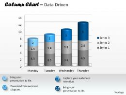 Data Driven 3D Column Chart To Represent Information Powerpoint Slides