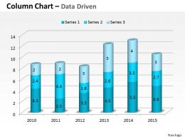 Data Driven 3D Compare Yearly Business Performance Powerpoint Slides