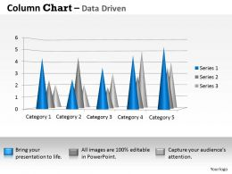 Data Driven 3D Distribution Of Data In Sets Powerpoint Slides