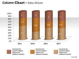 Data Driven 3D Effective Data Display Chart Powerpoint Slides