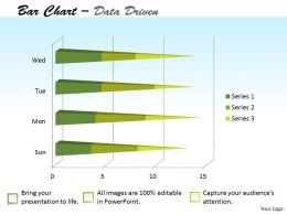 Data Driven 3D Forex Market Bar Chart Powerpoint slides