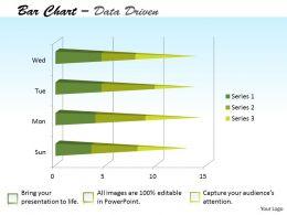 data_driven_3d_forex_market_bar_chart_powerpoint_slides_Slide01