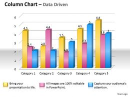 Data Driven 3D Grouped Data Bar Chart Powerpoint Slides