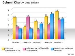 Data Driven 3D Grouped Data Bar Chart Powerpoint Slides