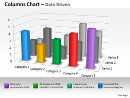 Data Driven 3D Interpretation Of Statistical Quality Control Powerpoint Slides