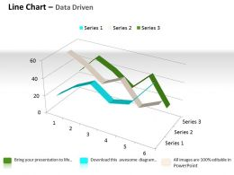Data Driven 3D Line Chart For Comparison Of Data Powerpoint Slides