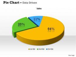 data_driven_3d_percentage_ratio_pie_chart_powerpoint_slides_Slide01