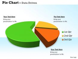 Data Driven 3D Pie Chart For Business Statistics Powerpoint Slides