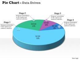 Data Driven 3D Pie Chart For Marketing Process Powerpoint Slides