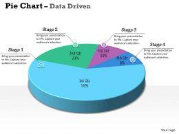 data_driven_3d_pie_chart_for_marketing_process_powerpoint_slides_Slide01