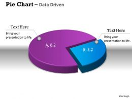 Data Driven 3D Pie Chart Shows Relative Size Of Data Powerpoint Slides