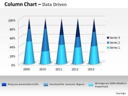 Data Driven 3D Process Variation Column Chart Powerpoint Slides