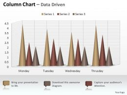 Data Driven 3D Sets Of Data In Column Chart Powerpoint Slides