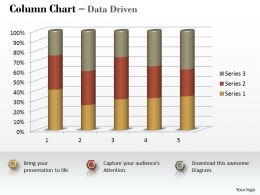 Data Driven 3D Statistical Process Column Chart Powerpoint Slides