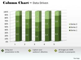 Data Driven 3D Statistical Quality Control Chart Powerpoint Slides
