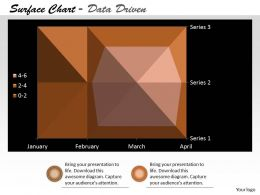data_driven_3d_surface_chart_plots_trends_powerpoint_slides_Slide01