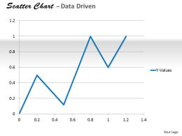 Data Driven Analyzing Of Relationship Chart Powerpoint Slides