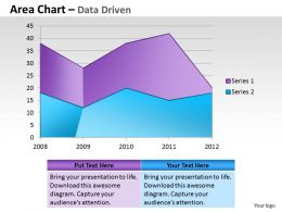 Data Driven Area Chart For Showing Trends Powerpoint Slides