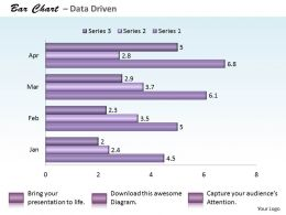 Data Driven Bar Chart For Data Analysis Powerpoint Slides