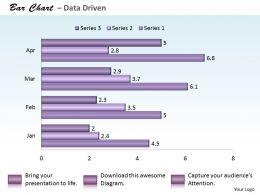 data_driven_bar_chart_for_data_analysis_powerpoint_slides_Slide01