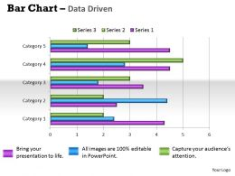 Data Driven Bar Chart For Different Categories Powerpoint Slides