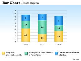 Data Driven Bar Chart To Handle Data Powerpoint Slides