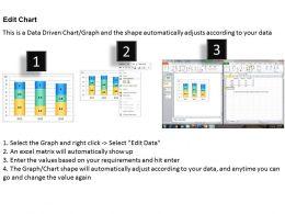 Data Driven Bar Chart To Handle Data Powerpoint Slides