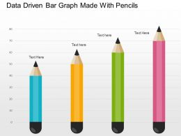 Data Driven Bar Graph Made With Pencils Powerpoint Slides