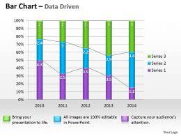 data_driven_bar_graph_powerpoint_slides_Slide01