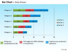 Data Driven Bar Graph To Compare Data Powerpoint Slides