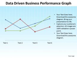 data driven business performance line graph powerpoint templates 0712