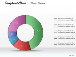 Data Driven Categorical Statistics Doughnut Chart Powerpoint slides