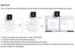 Data Driven Chart Comparing Multiple Entities Powerpoint Slides
