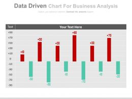 Data Driven Chart For Business Analysis Powerpoint Slides