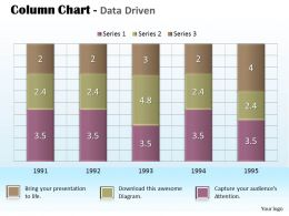 Data Driven Chart For Business Project Powerpoint Slides