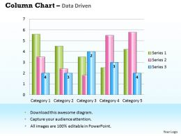 Data Driven Chart For Case Studies Powerpoint Slides