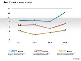 data_driven_chart_shows_changes_over_the_time_powerpoint_slides_Slide01