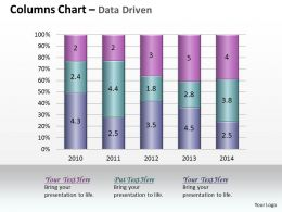 data_driven_column_chart_of_various_fields_powerpoint_slides_Slide01