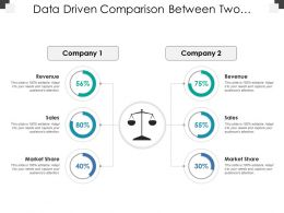 Data Driven Comparison Between Two Companies