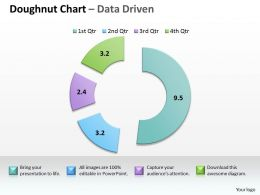Data Driven Completion In Project Management Powerpoint Slides