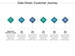 Data Driven Customer Journey Ppt Powerpoint Presentation Infographic Template Slides Cpb