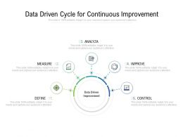 Data Driven Cycle For Continuous Improvement