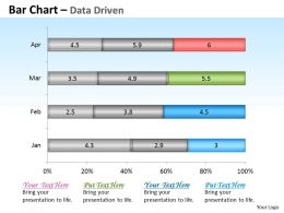 Data Driven Data Base Bar Chart Design Powerpoint Slides