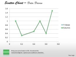 Data Driven Demonstrate Statistics With Scatter Chart Powerpoint slides