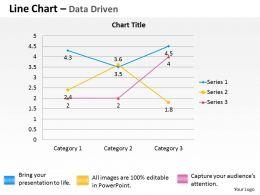 data_driven_economic_analysis_line_chart_powerpoint_slides_Slide01